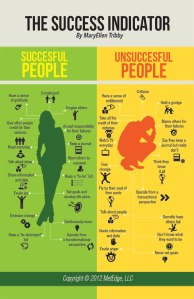 Erfolg - eine Frage der Haltung.....!?!